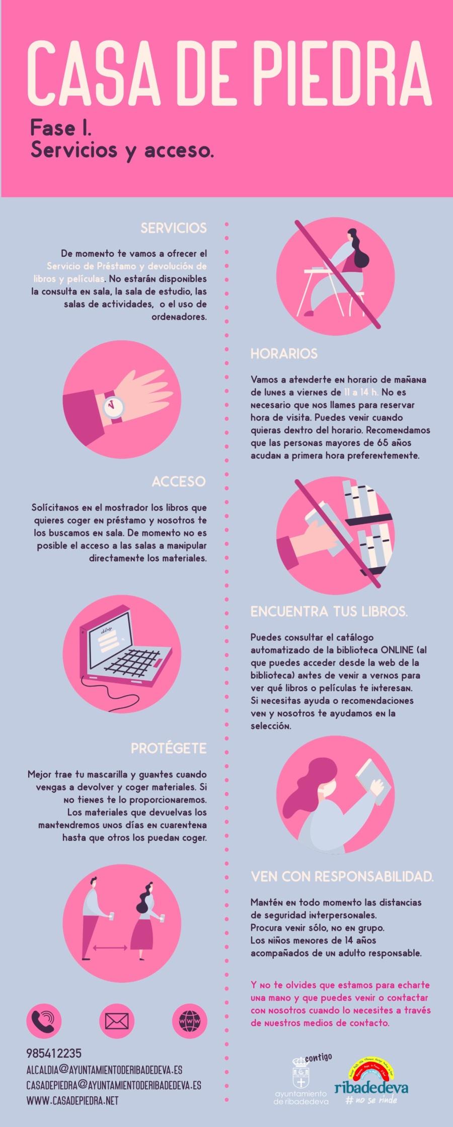 biblioteca_infografia